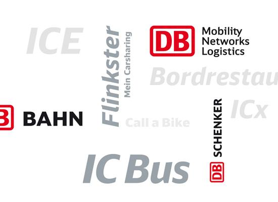 Deutsche Bahn: CD-Entwicklung und Implementierung